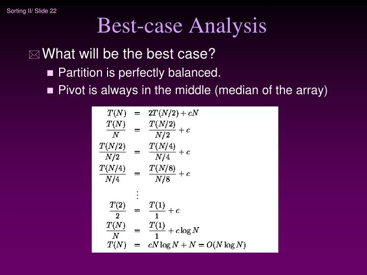 Best-case Analysis