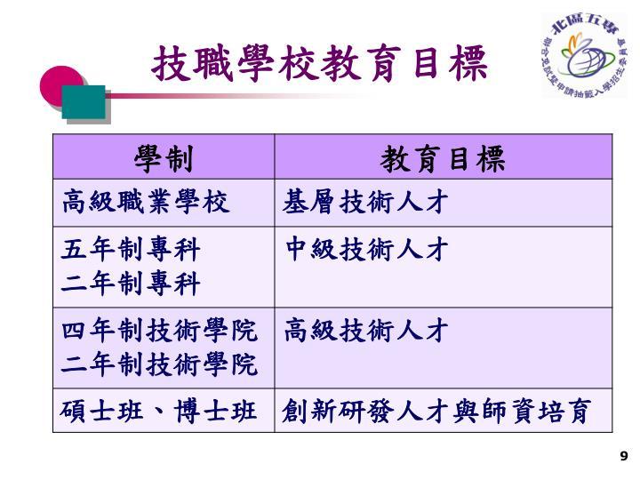技職學校教育目標