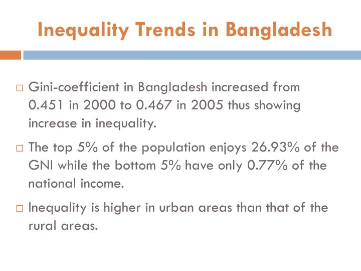 Inequality Trends in Bangladesh