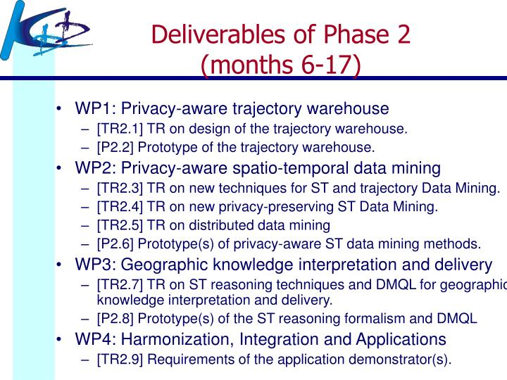 Deliverables of Phase 2