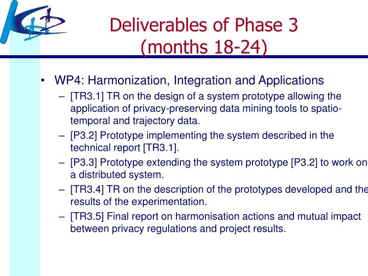Deliverables of Phase 3