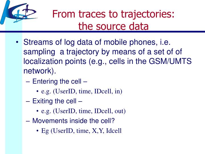 From traces to trajectories: