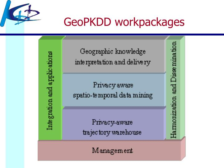 GeoPKDD workpackages