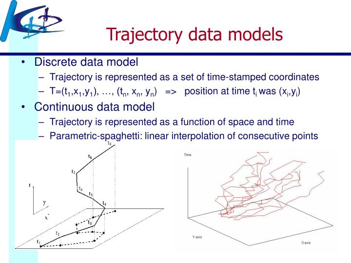 Trajectory data models