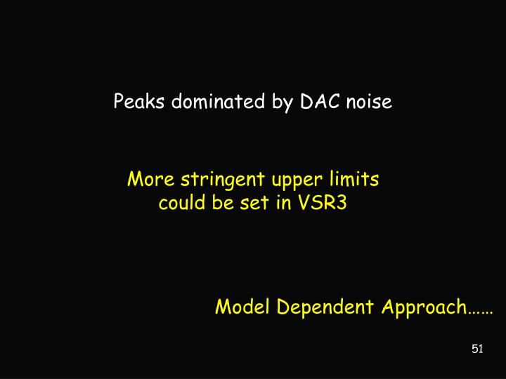 Peaks dominated by DAC noise