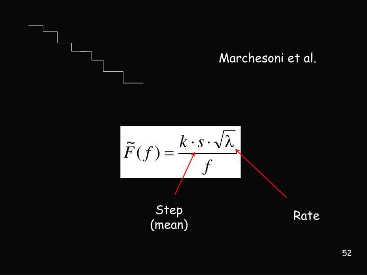Marchesoni et al.