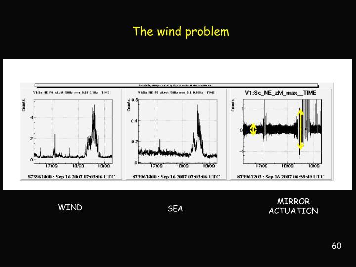 The wind problem