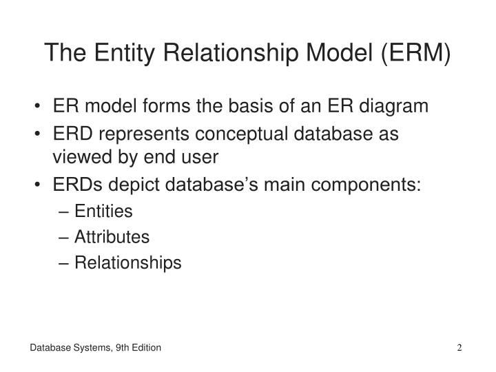 The entity relationship model erm