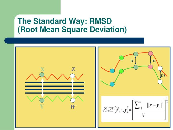 The Standard Way: RMSD