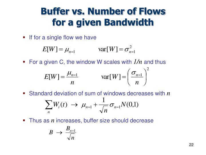 Buffer vs. Number of Flows