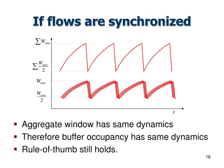 If flows are synchronized