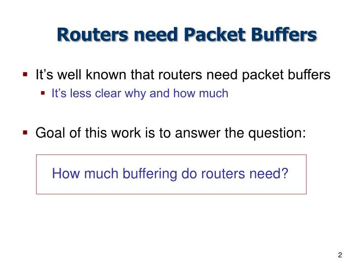 Routers need packet buffers