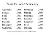 cause for hope democracy