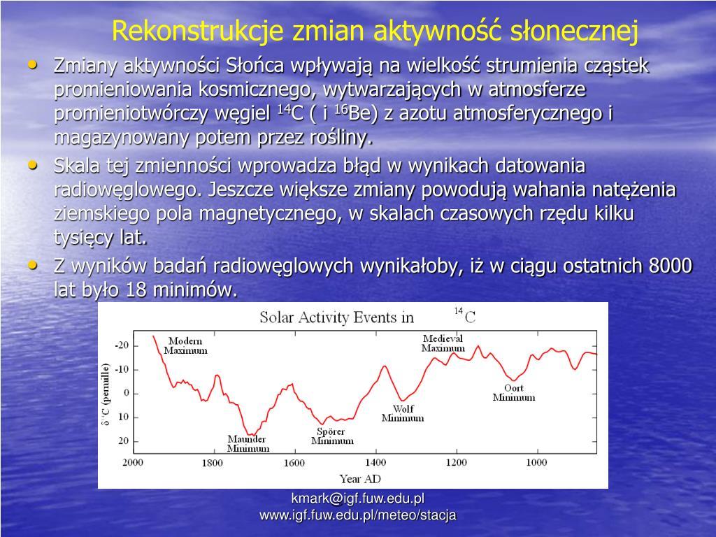 Symulacja datowania radiowęglowego