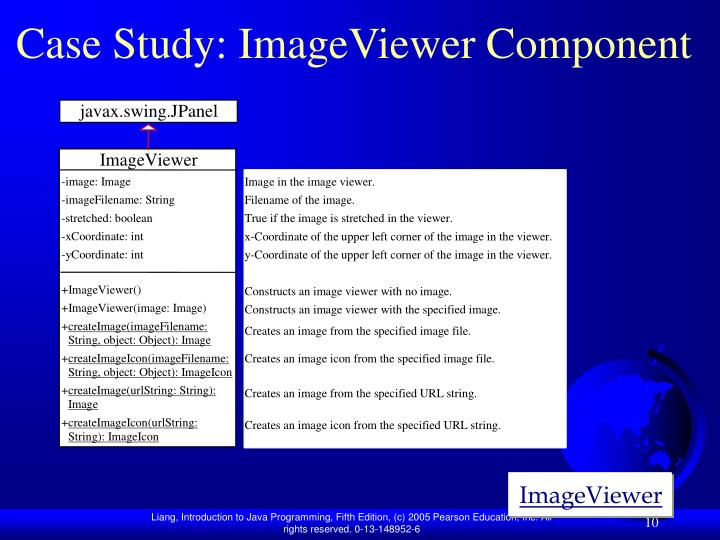 Case Study: ImageViewer Component