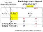 positive product oriented generalizations