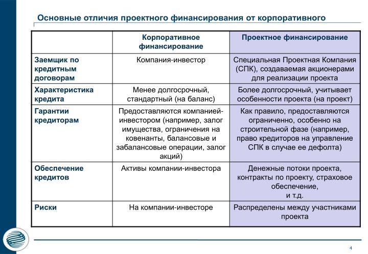 Основные отличия проектного финансирования от корпоративного