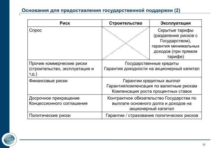 Основания для предоставления государственной поддержки (2)