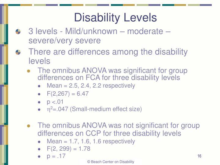 Disability Levels