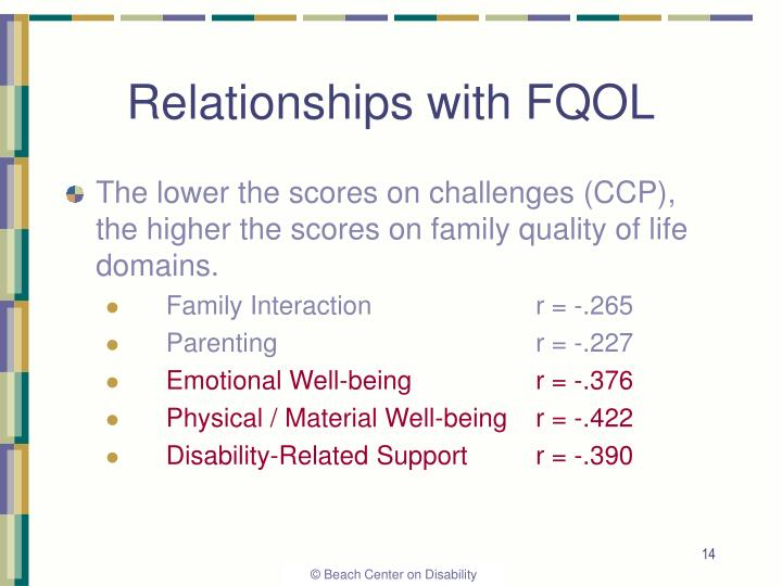 Relationships with FQOL