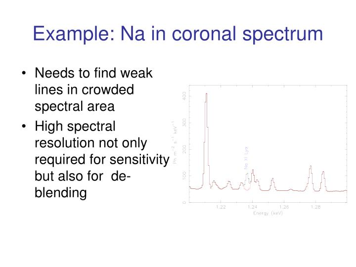 Example: Na in coronal spectrum