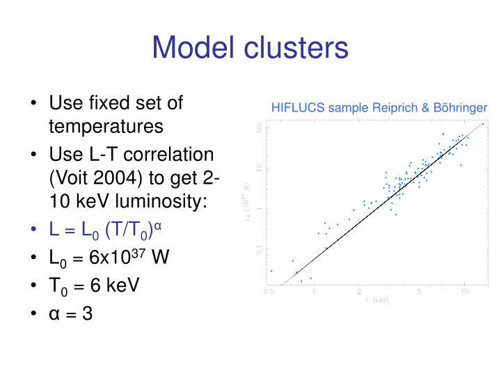 Model clusters