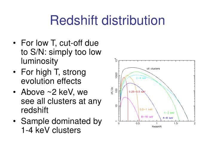 Redshift distribution