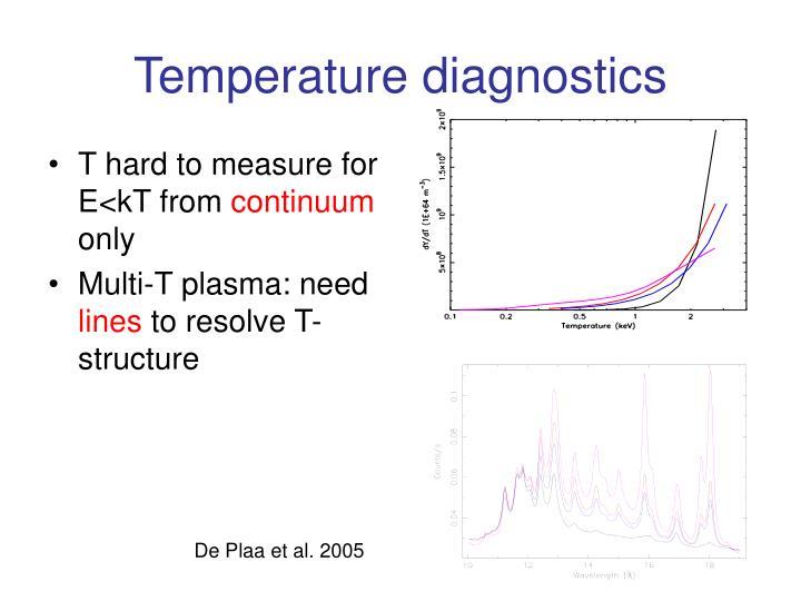 Temperature diagnostics