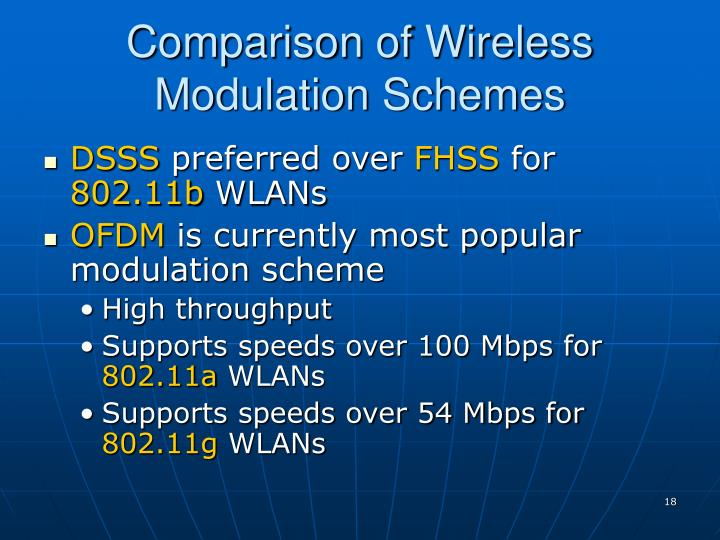 Comparison of Wireless Modulation Schemes
