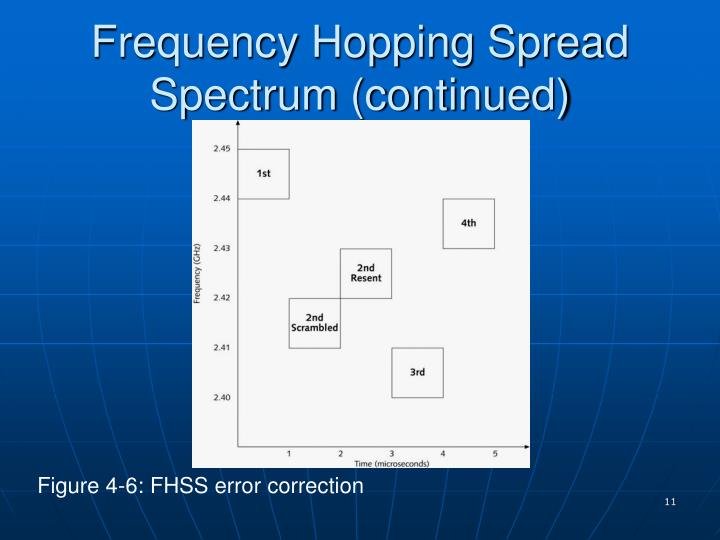 Frequency Hopping Spread Spectrum (continued)