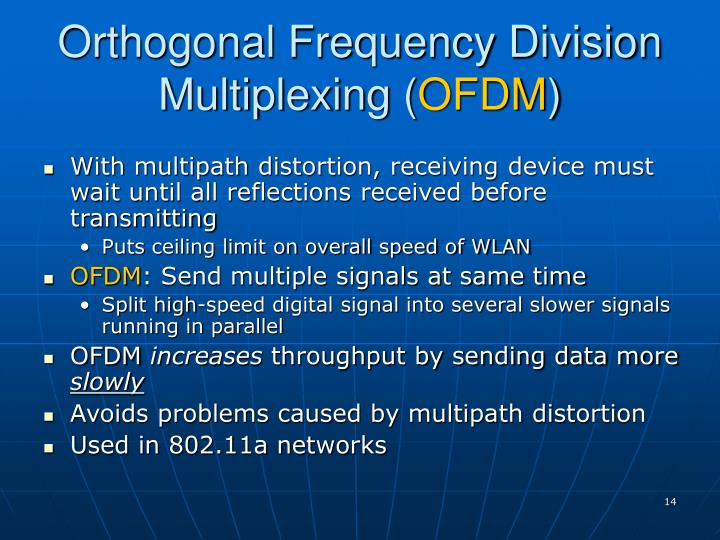 Orthogonal Frequency Division Multiplexing (
