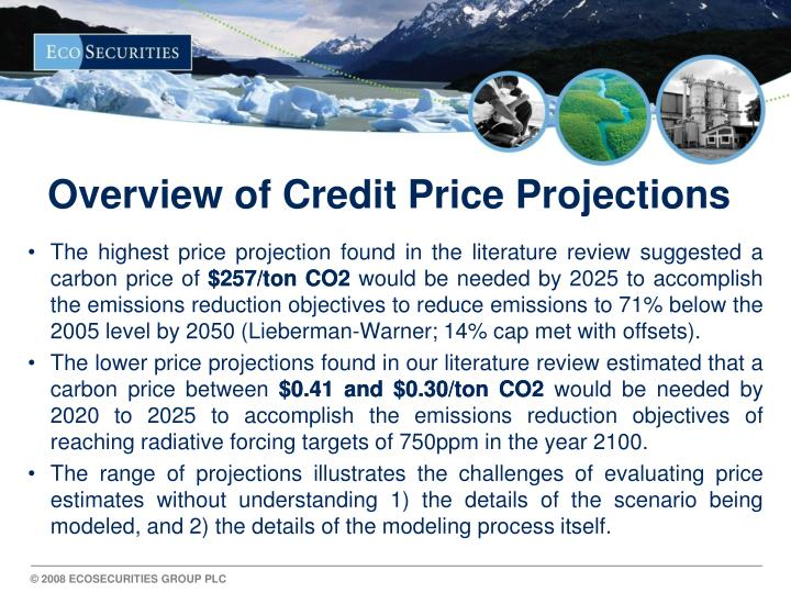 Overview of Credit Price Projections