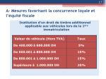 a mesures favorisant la concurrence loyale et l quit fiscale4