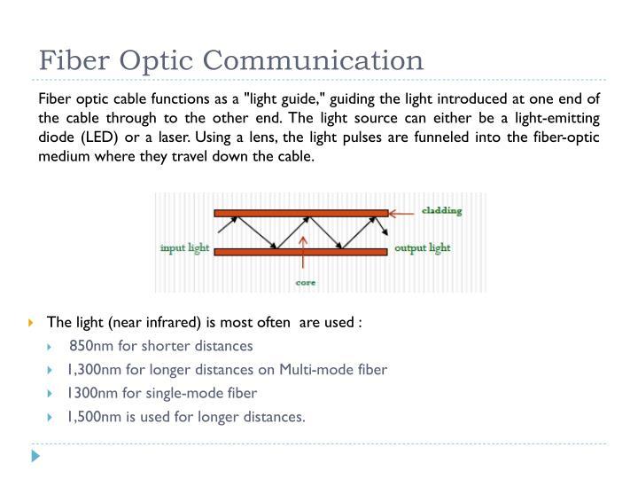 Fiber Optic Communication