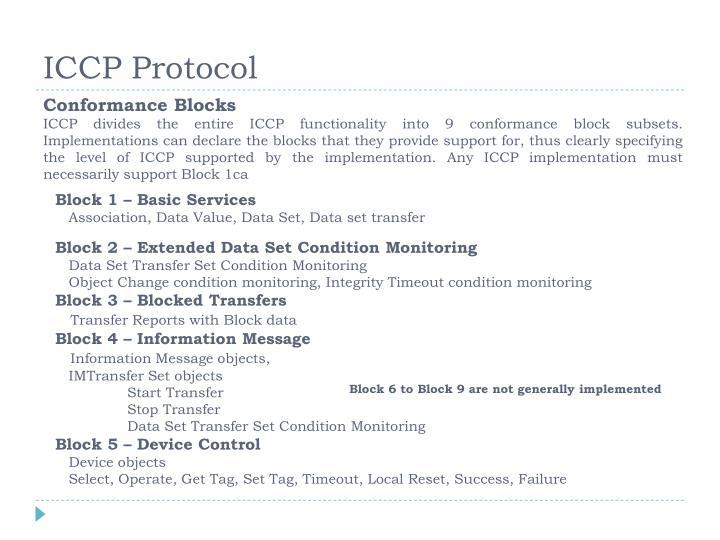 ICCP Protocol