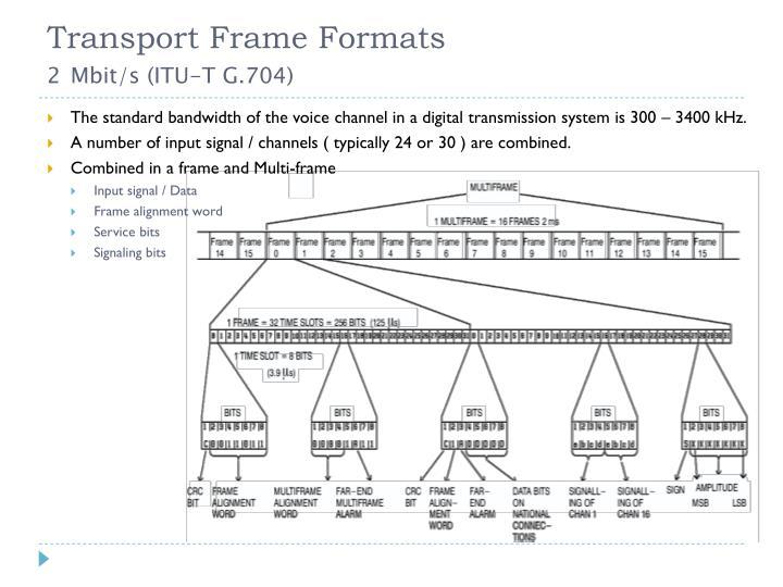Transport Frame Formats