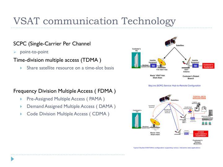VSAT communication Technology