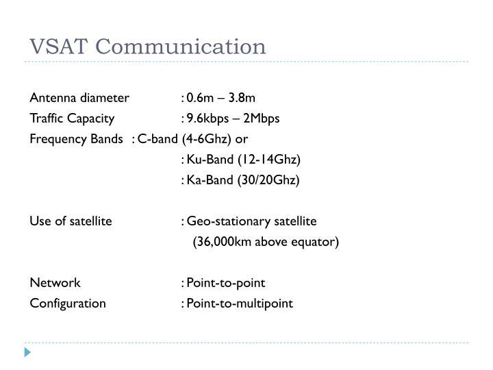 VSAT Communication