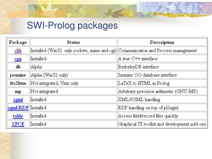 SWI-Prolog packages