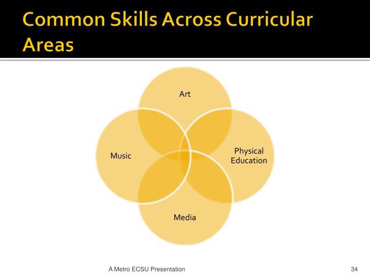 Common Skills Across Curricular Areas