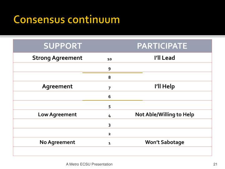 Consensus continuum