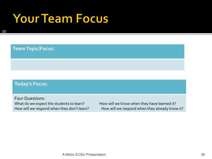 Your Team Focus