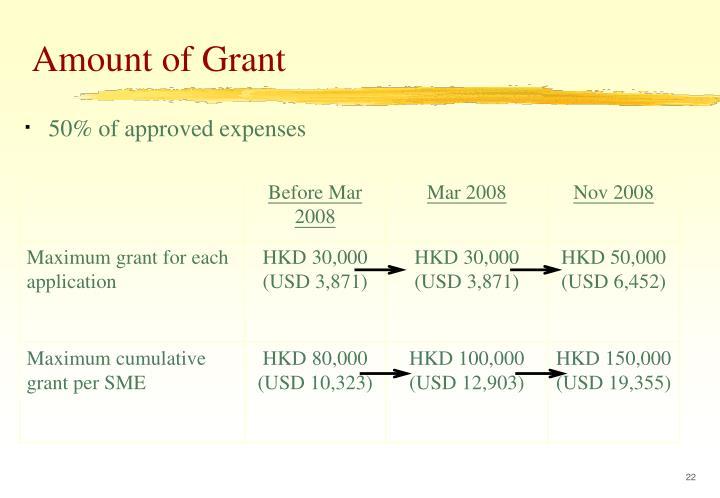 Amount of Grant