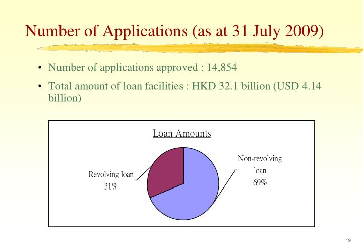 Number of Applications (as at 31 July 2009)