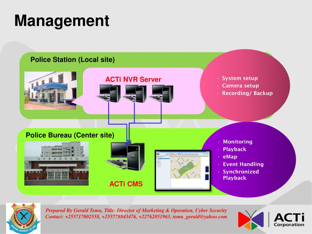 PPT - System Design Proposal PowerPoint Presentation - ID:4599803