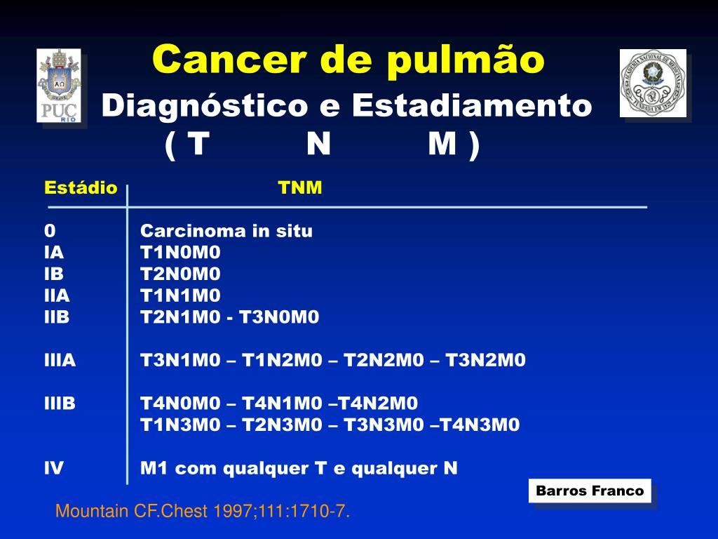 estadiamento tnm cancer de prostata