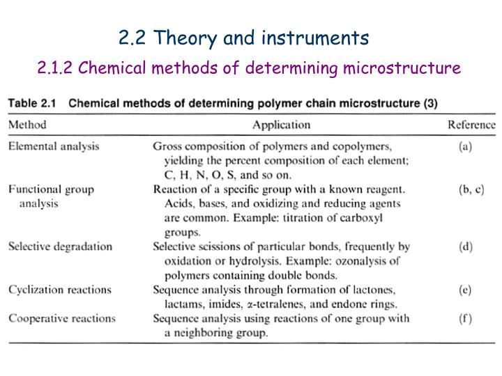 2.2 Theory and instruments