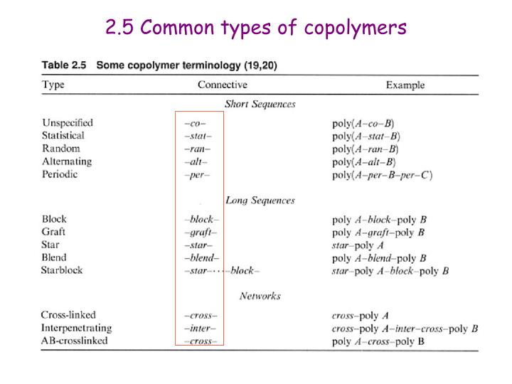 2.5 Common types of copolymers