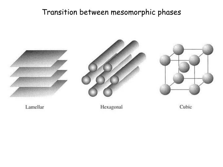 Transition between mesomorphic phases