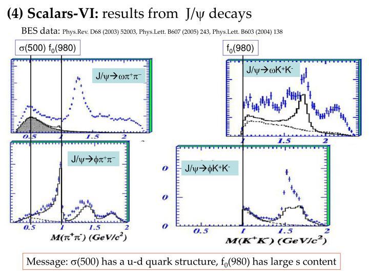 (4) Scalars-VI: